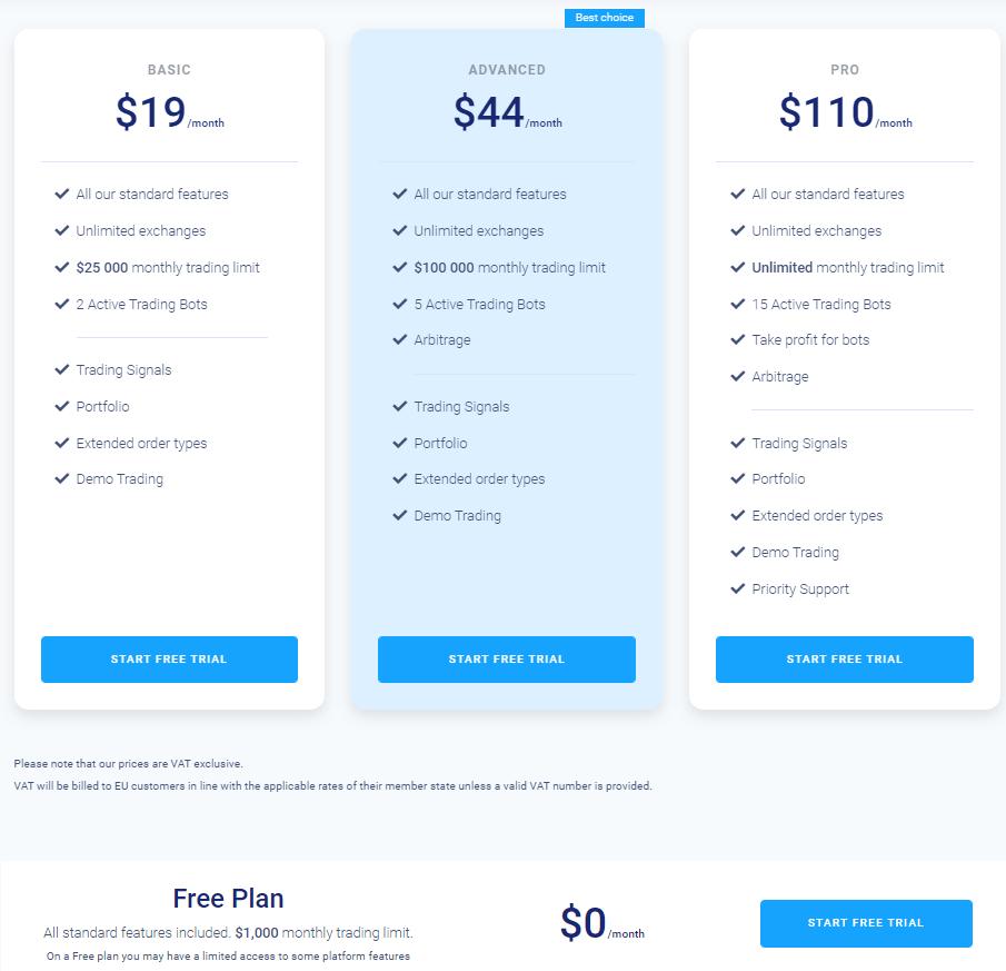 Bitsgap guide Bitsgap pricings. Starting at 19$
