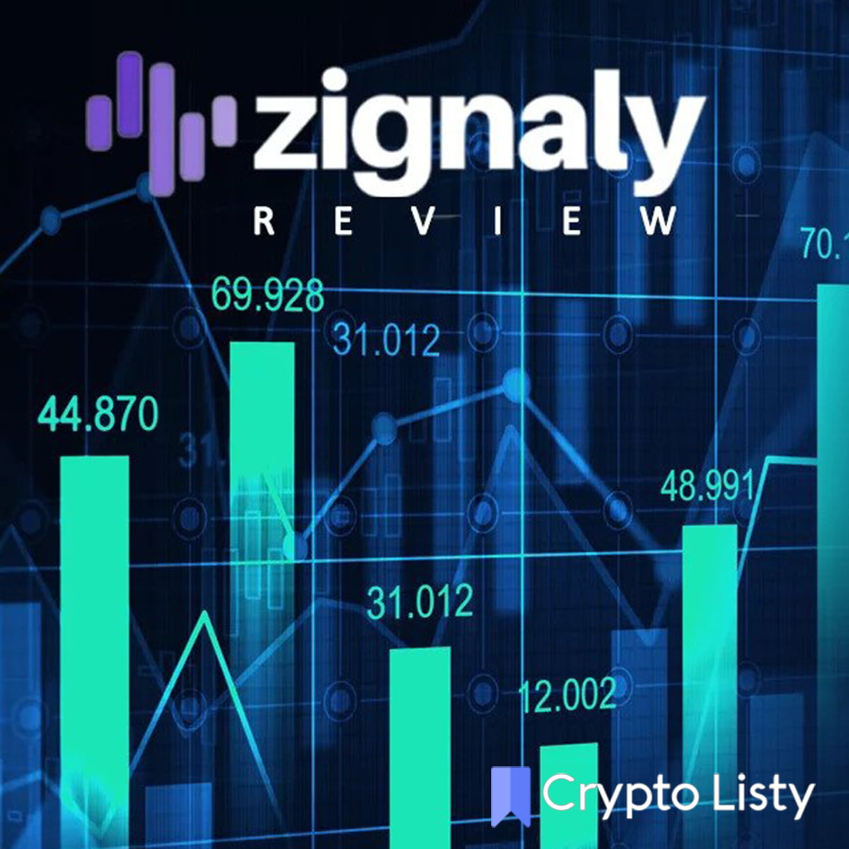 Zignaly's logo and a trading terminal behind it