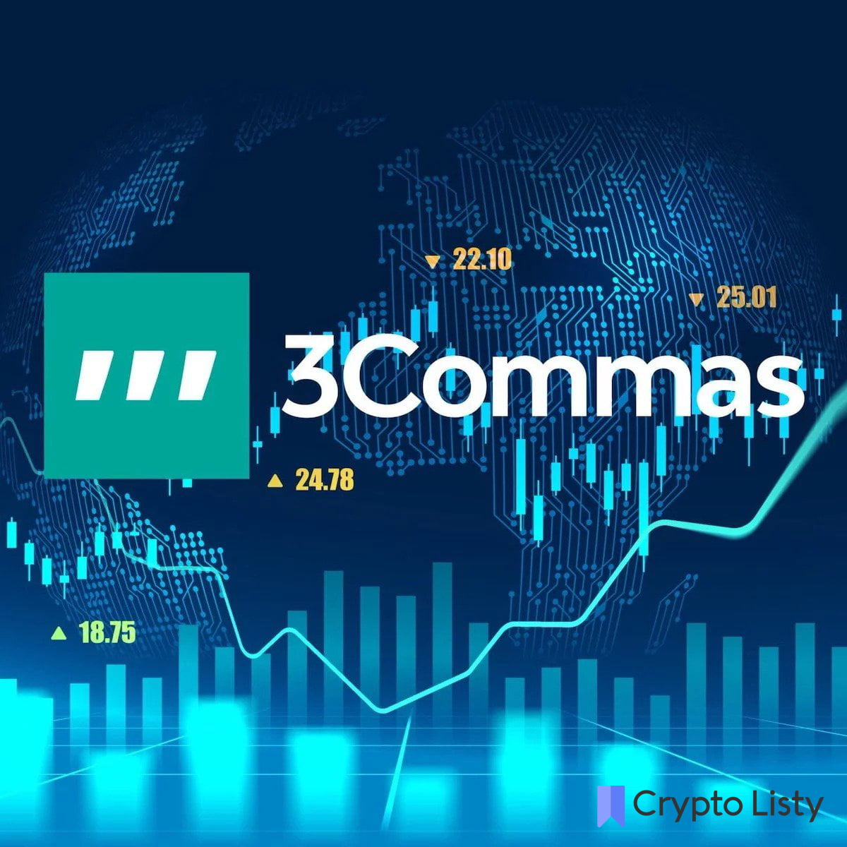 Trading chart with 3Commas logo on it