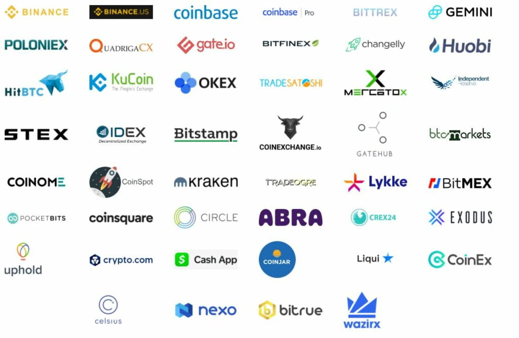 List of supported exchanges by BearTax.