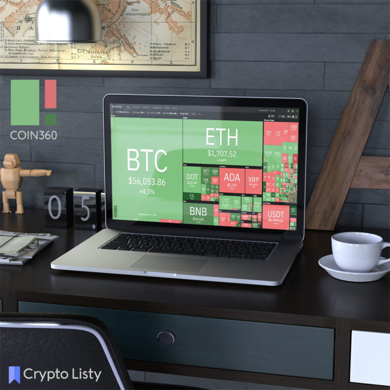 Coin360 Review and Best Alternatives.