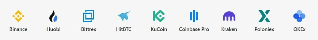 Supported exchanges.