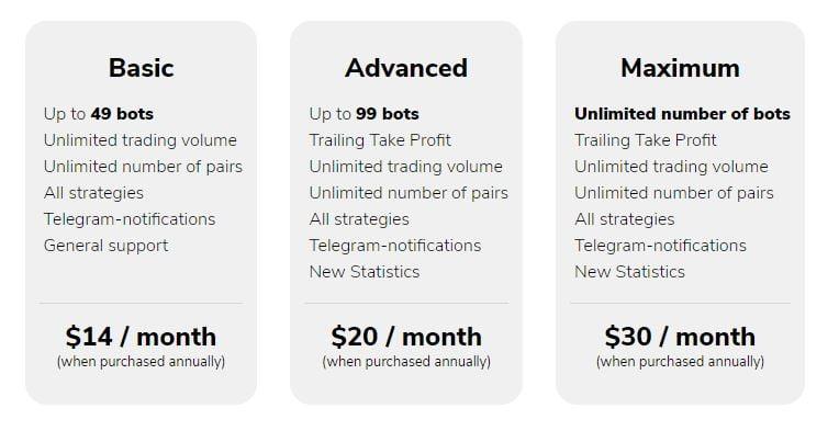 TradeSanta pricings.