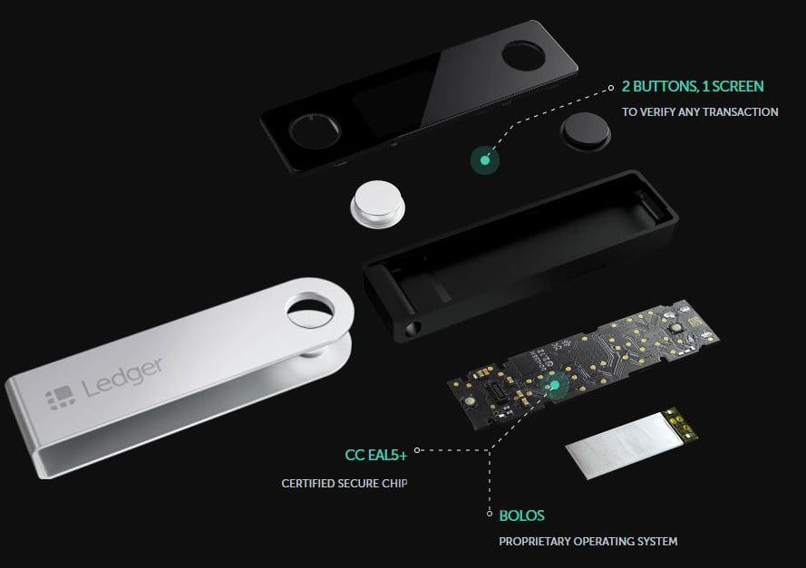 Ledger Nano X components.