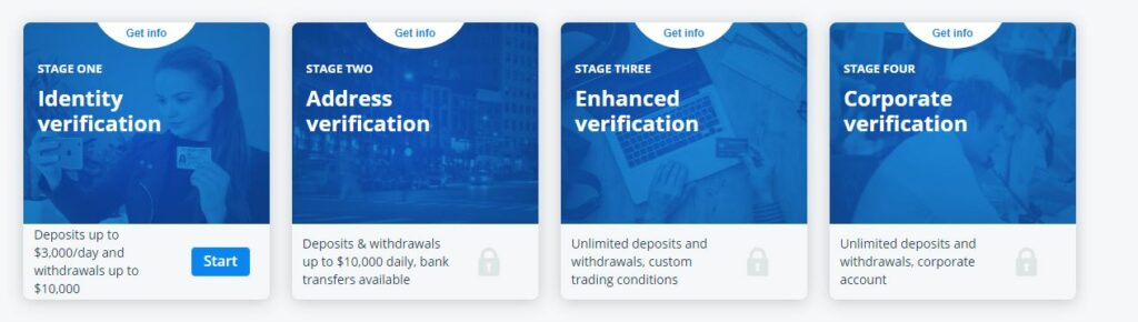 CEX has limits on accounts. Verify your identity to remove those limits on your trades.