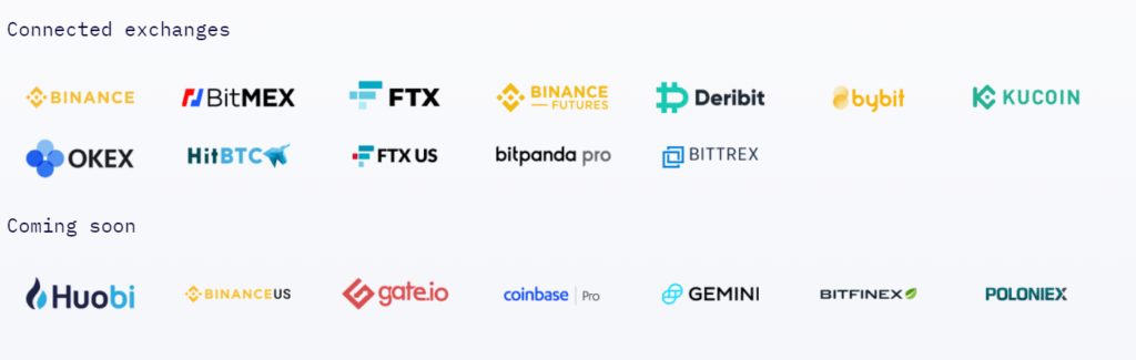 Supported exchange by WunderBit.
