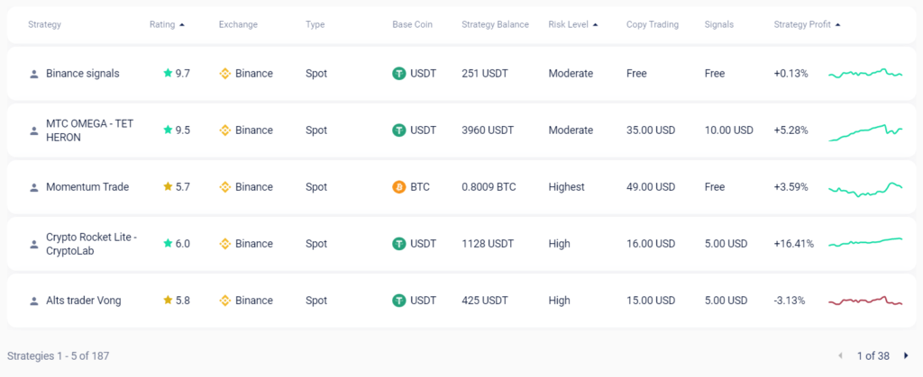 Some of the signals available on Coinmatics.
