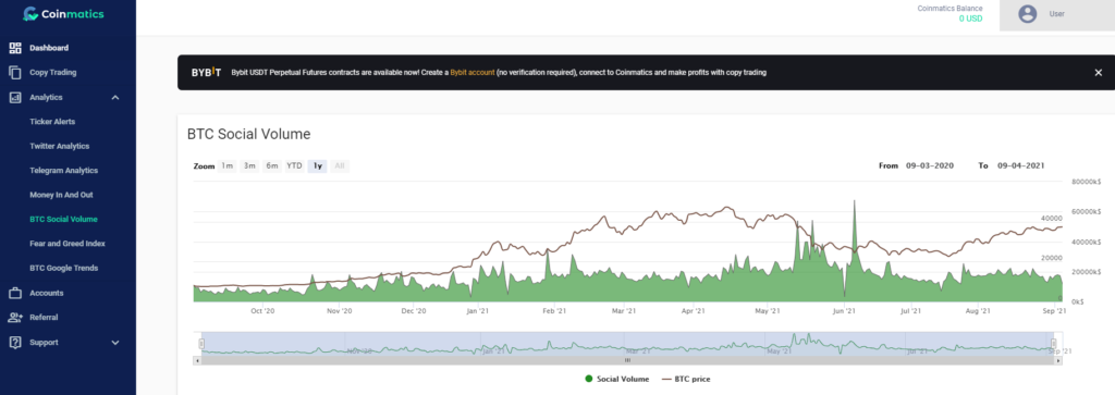 Coinmatics provides you with crypto analysis and charts.